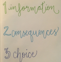 information consequences choice